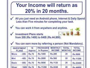 Best opportunity to invest your money and get 400% in return.